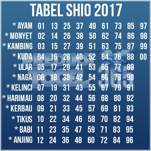 Table Shio 2017